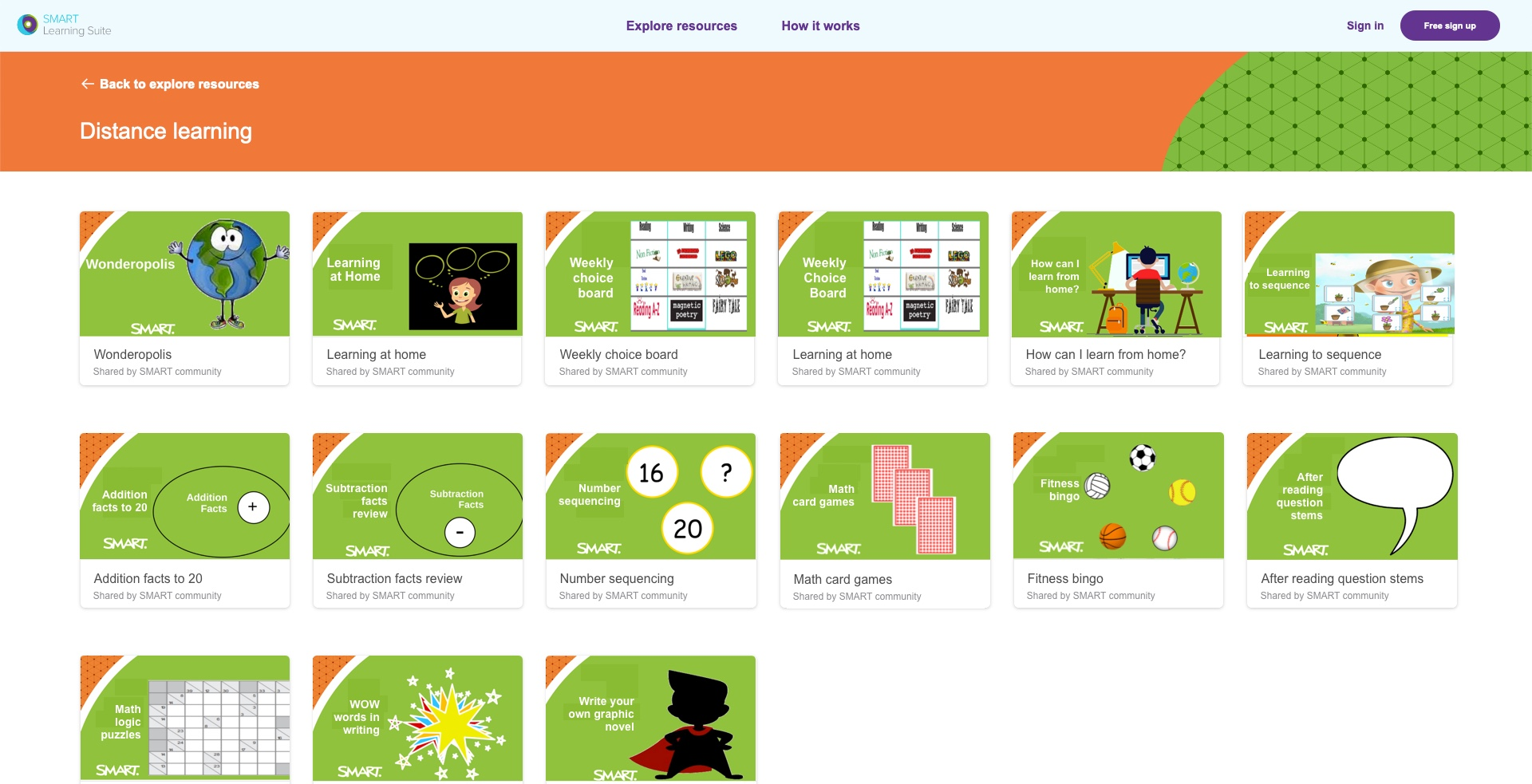 SMART Learning Suite Showcase collection_distance learning